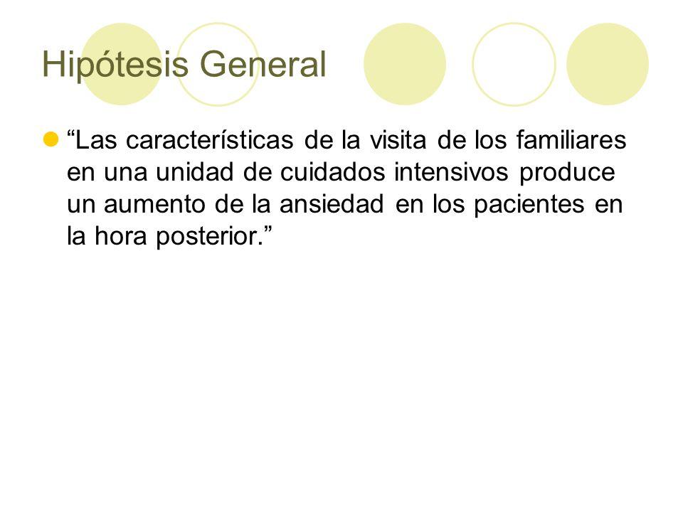 Hipótesis Descriptiva Las enfermeras que laboran en el H.N.G.A.I.