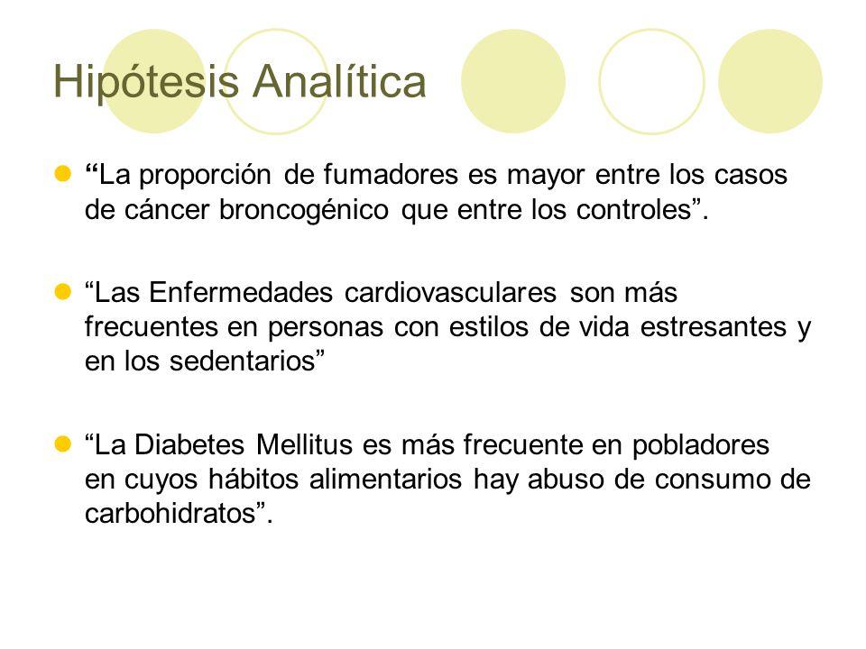 Hipótesis Analítica La proporción de fumadores es mayor entre los casos de cáncer broncogénico que entre los controles.