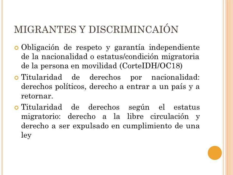 MIGRANTES Y DISCRIMINCAIÓN Obligación de respeto y garantía independiente de la nacionalidad o estatus/condición migratoria de la persona en movilidad (CorteIDH/OC18) Titularidad de derechos por nacionalidad: derechos políticos, derecho a entrar a un país y a retornar.