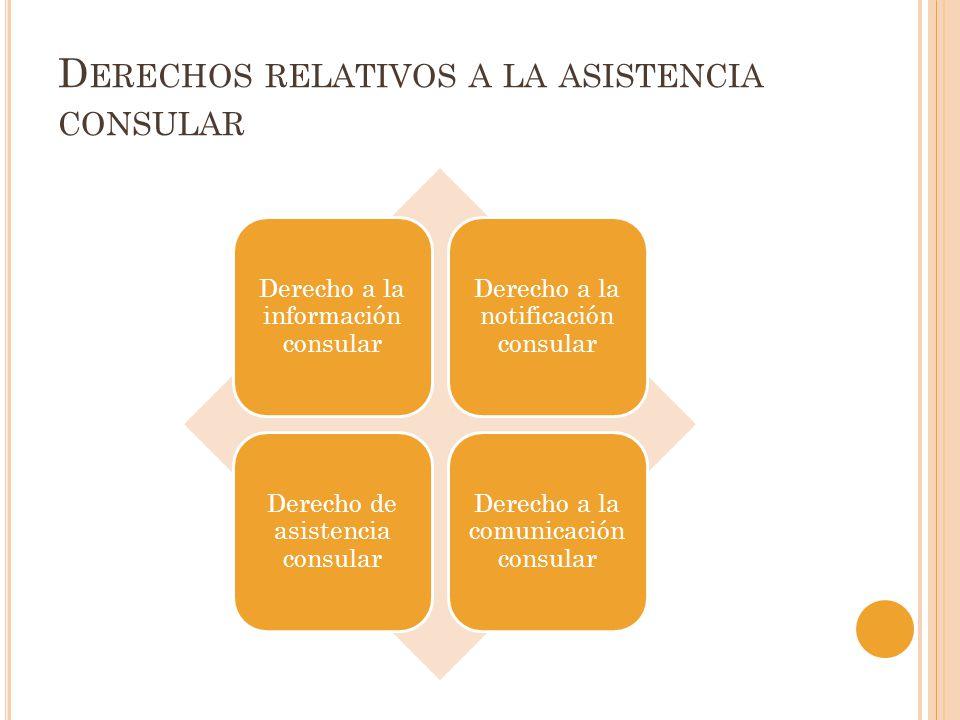 D ERECHOS RELATIVOS A LA ASISTENCIA CONSULAR Derecho a la información consular Derecho a la notificación consular Derecho de asistencia consular Derecho a la comunicación consular