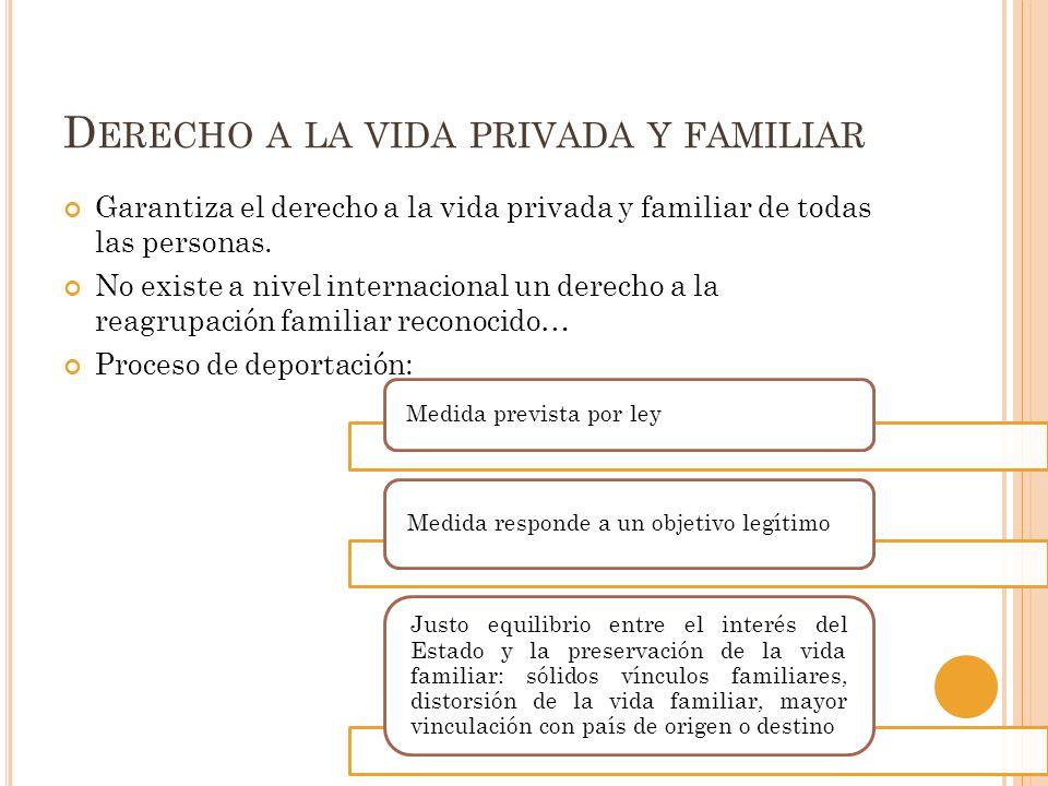 D ERECHO A LA VIDA PRIVADA Y FAMILIAR Garantiza el derecho a la vida privada y familiar de todas las personas. No existe a nivel internacional un dere