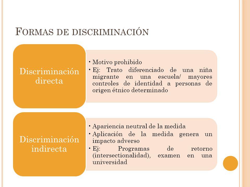 F ORMAS DE DISCRIMINACIÓN Motivo prohibido Ej: Trato diferenciado de una niña migrante en una escuela/ mayores controles de identidad a personas de or