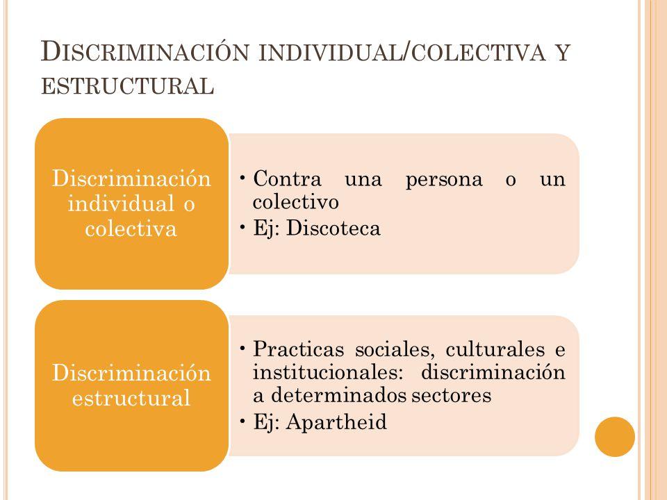 D ISCRIMINACIÓN INDIVIDUAL / COLECTIVA Y ESTRUCTURAL Contra una persona o un colectivo Ej: Discoteca Discriminación individual o colectiva Practicas s