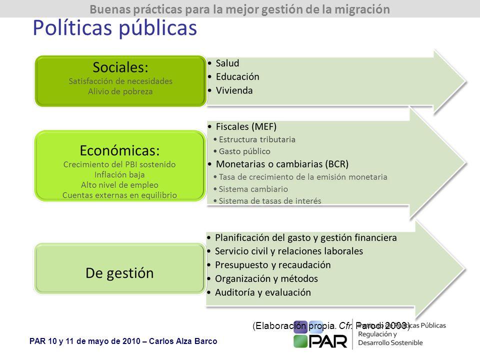 PAR 10 y 11 de mayo de 2010 – Carlos Alza Barco Buenas prácticas para la mejor gestión de la migración Políticas públicas (Elaboración propia.