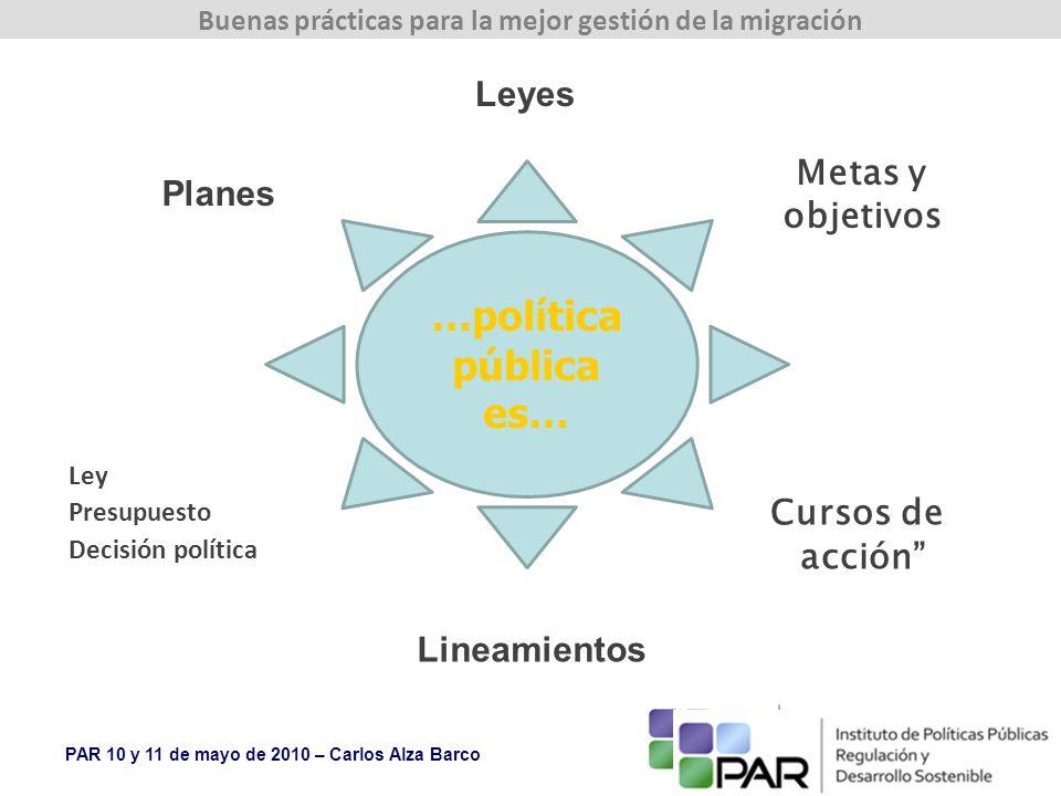 PAR 10 y 11 de mayo de 2010 – Carlos Alza Barco Buenas prácticas para la mejor gestión de la migración Leyes Planes Metas y objetivos Cursos de acción Ley Presupuesto Decisión política …política pública es… Lineamientos