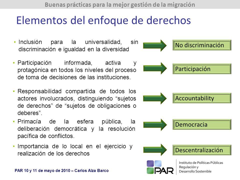 PAR 10 y 11 de mayo de 2010 – Carlos Alza Barco Buenas prácticas para la mejor gestión de la migración Elementos del enfoque de derechos Inclusión para la universalidad, sin discriminación e igualdad en la diversidad Participación informada, activa y protagónica en todos los niveles del proceso de toma de decisiones de las instituciones.