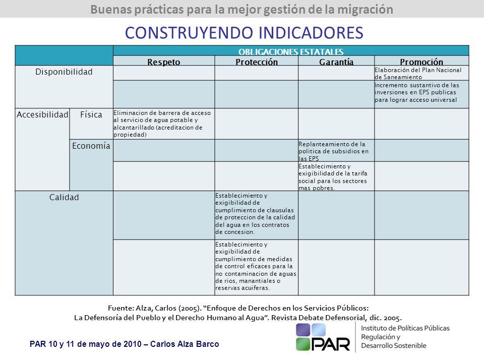 PAR 10 y 11 de mayo de 2010 – Carlos Alza Barco Buenas prácticas para la mejor gestión de la migración CONSTRUYENDO INDICADORES Fuente: Alza, Carlos (2005).