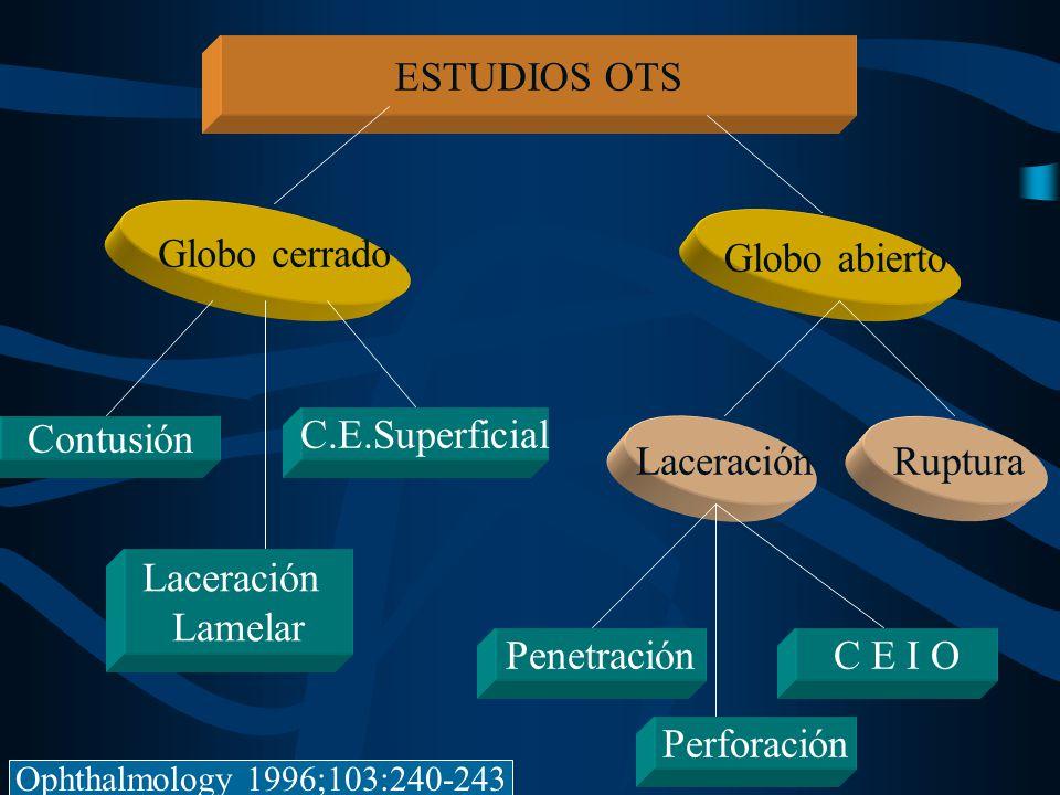 ESTUDIOS OTS Globo cerrado Globo abierto Contusión Laceración Lamelar C.E.Superficial Laceración Ruptura Penetración Perforación C E I O Ophthalmology