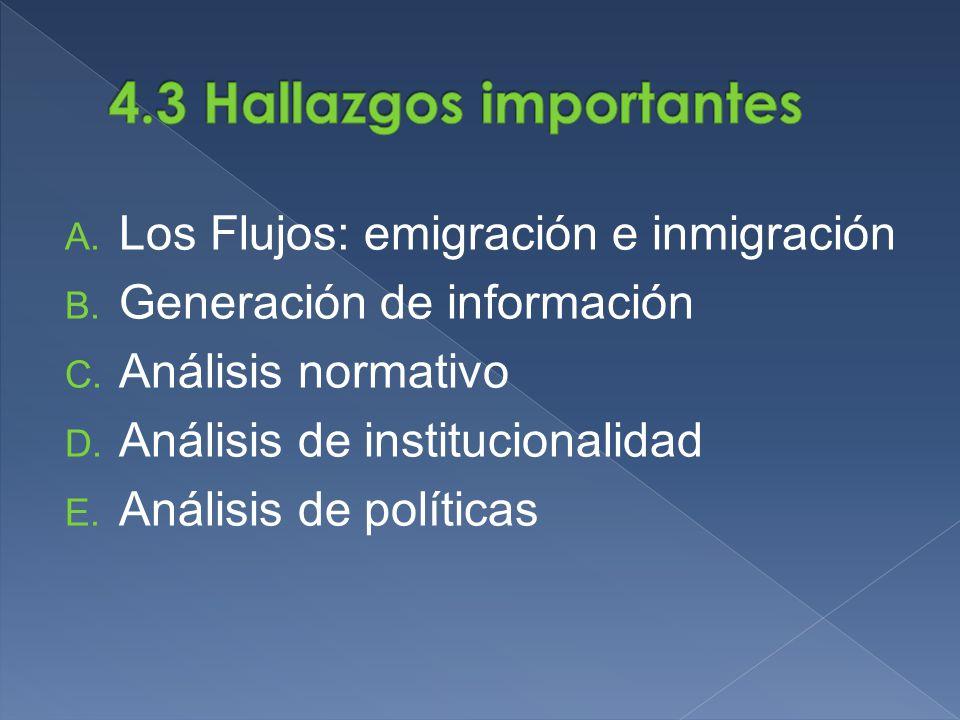 A. Los Flujos: emigración e inmigración B. Generación de información C.