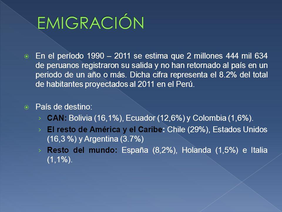 En el período 1990 – 2011 se estima que 2 millones 444 mil 634 de peruanos registraron su salida y no han retornado al país en un periodo de un año o más.