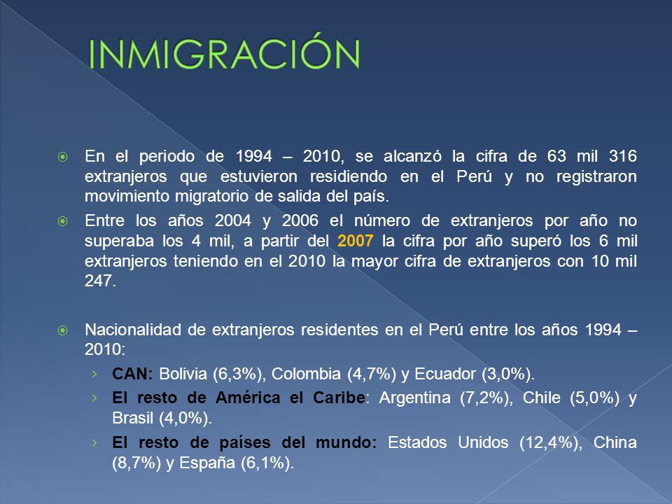 En el periodo de 1994 – 2010, se alcanzó la cifra de 63 mil 316 extranjeros que estuvieron residiendo en el Perú y no registraron movimiento migratorio de salida del país.