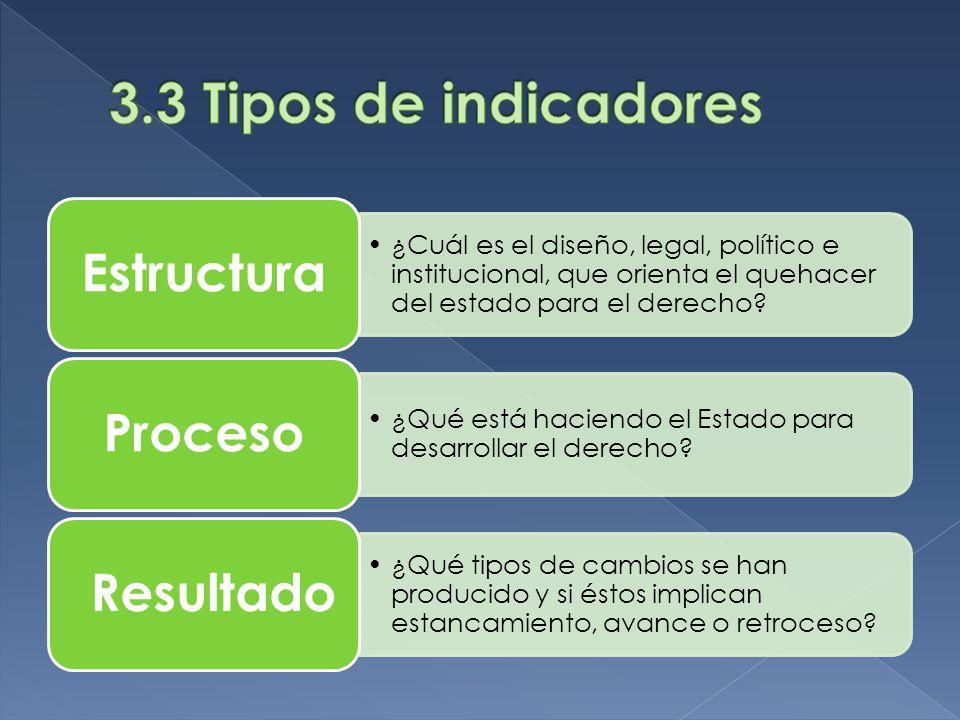 ¿Cuál es el diseño, legal, político e institucional, que orienta el quehacer del estado para el derecho.