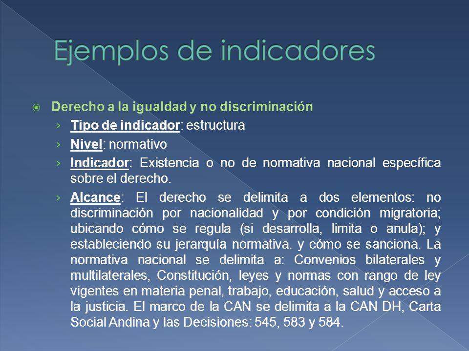Derecho a la igualdad y no discriminación Tipo de indicador: estructura Nivel: normativo Indicador: Existencia o no de normativa nacional específica sobre el derecho.