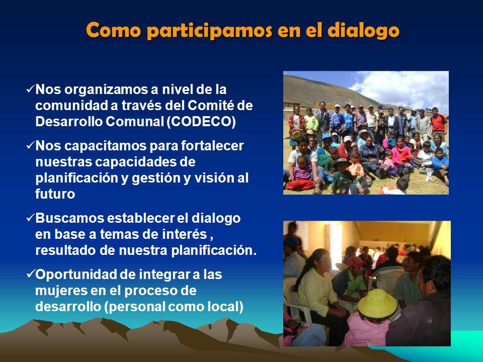 Como participamos en el dialogo Nos organizamos a nivel de la comunidad a través del Comité de Desarrollo Comunal (CODECO) Nos capacitamos para fortal