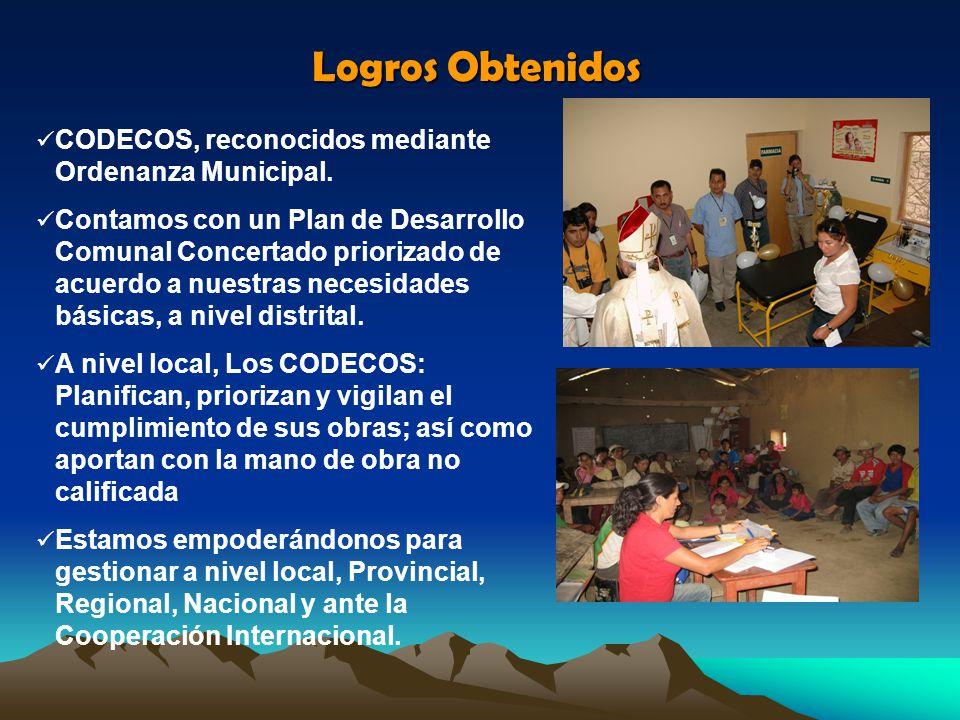 Logros Obtenidos CODECOS, reconocidos mediante Ordenanza Municipal. Contamos con un Plan de Desarrollo Comunal Concertado priorizado de acuerdo a nues