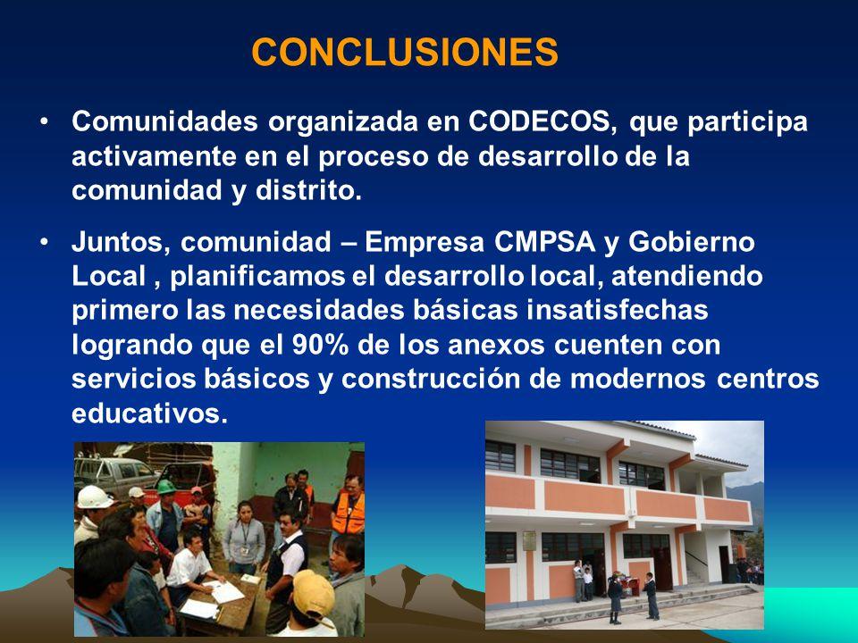 CONCLUSIONES Comunidades organizada en CODECOS, que participa activamente en el proceso de desarrollo de la comunidad y distrito. Juntos, comunidad –
