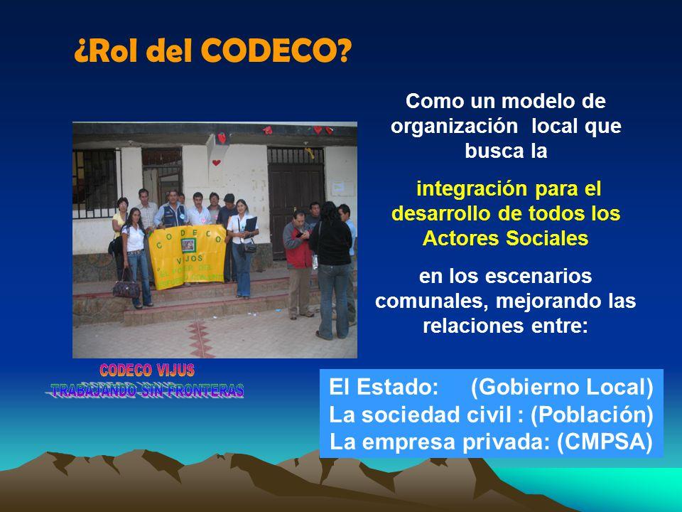¿Rol del CODECO? El Estado: (Gobierno Local) La sociedad civil : (Población) La empresa privada: (CMPSA) Como un modelo de organización local que busc