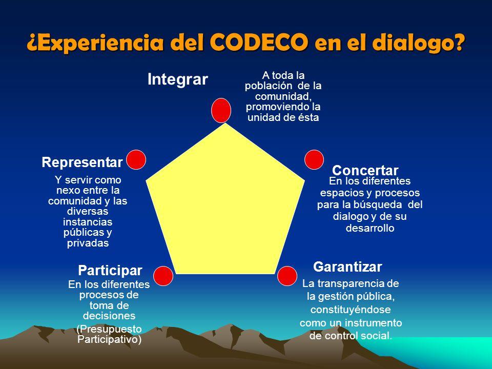 ¿Experiencia del CODECO en el dialogo? Integrar A toda la población de la comunidad, promoviendo la unidad de ésta Representar Y servir como nexo entr