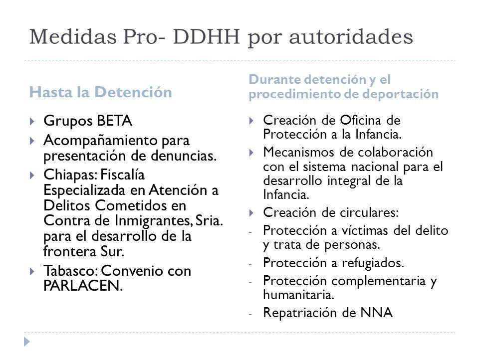 Medidas Pro- DDHH por autoridades Hasta la Detención Durante detención y el procedimiento de deportación Grupos BETA Acompañamiento para presentación