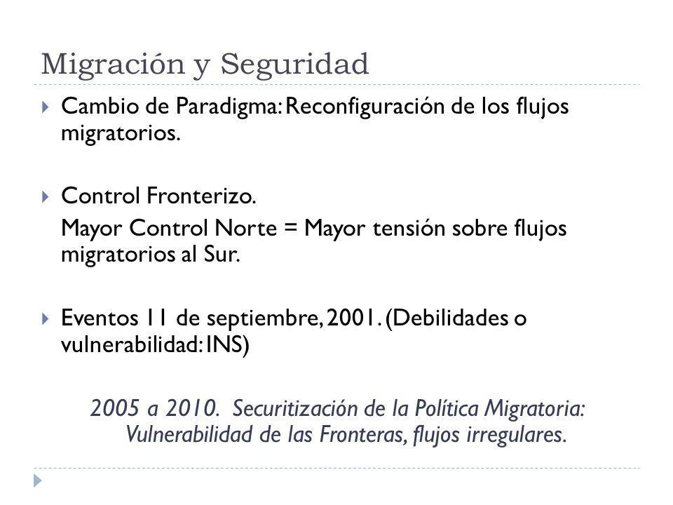 Migración y Seguridad Cambio de Paradigma: Reconfiguración de los flujos migratorios. Control Fronterizo. Mayor Control Norte = Mayor tensión sobre fl