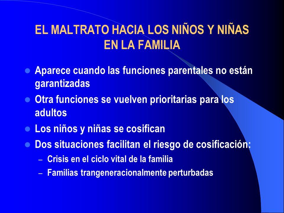 EL MALTRATO HACIA LOS NIÑOS Y NIÑAS EN LA FAMILIA Aparece cuando las funciones parentales no están garantizadas Otra funciones se vuelven prioritarias