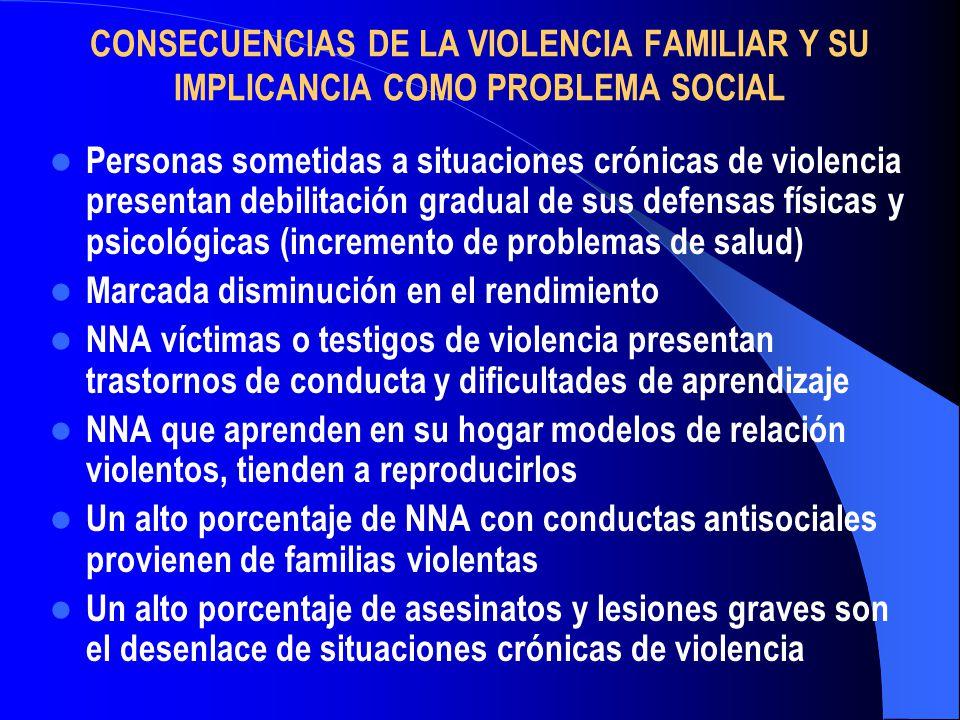 CONSECUENCIAS DE LA VIOLENCIA FAMILIAR Y SU IMPLICANCIA COMO PROBLEMA SOCIAL Personas sometidas a situaciones crónicas de violencia presentan debilita
