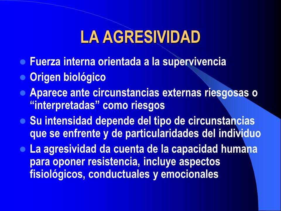 LA AGRESIVIDAD Fuerza interna orientada a la supervivencia Origen biológico Aparece ante circunstancias externas riesgosas o interpretadas como riesgo