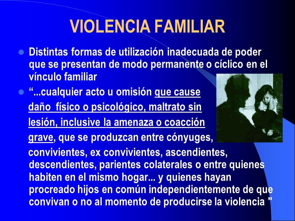 VIOLENCIA FAMILIAR Distintas formas de utilización inadecuada de poder que se presentan de modo permanente o cíclico en el vínculo familiar...cualquie