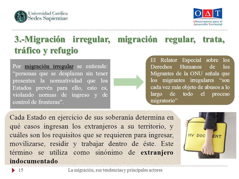 3.-Migración irregular, migración regular, trata, tráfico y refugio migración irregular Por migración irregular se entiende: personas que se desplazan