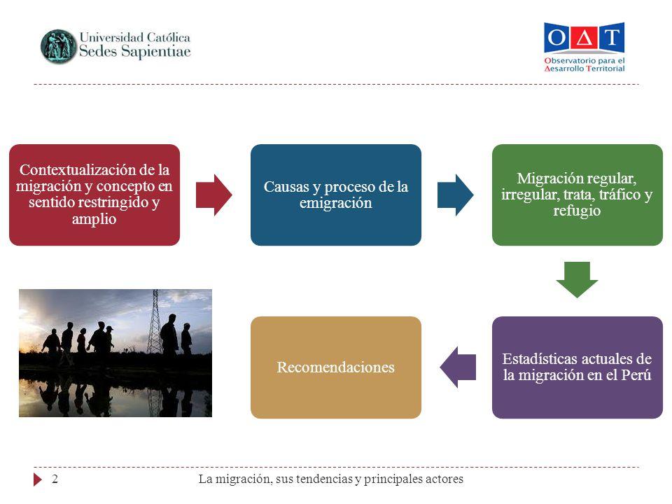 Contextualización de la migración y concepto en sentido restringido y amplio Causas y proceso de la emigración Migración regular, irregular, trata, tr