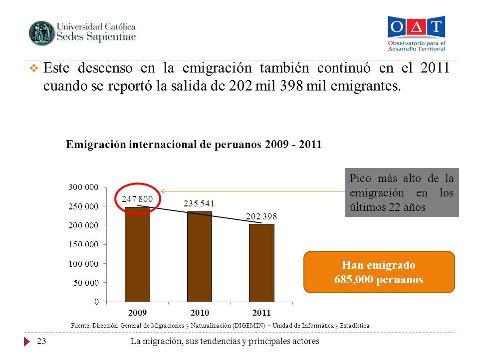 23 Este descenso en la emigración también continuó en el 2011 cuando se reportó la salida de 202 mil 398 mil emigrantes. Emigración internacional de p