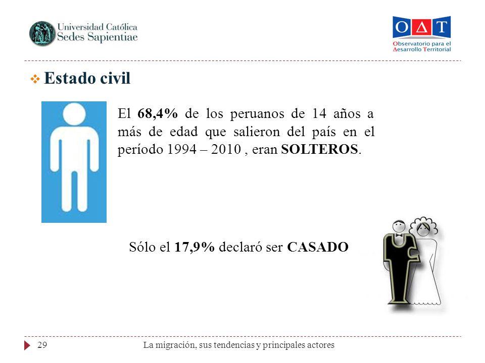 La migración, sus tendencias y principales actores29 Estado civil El 68,4% de los peruanos de 14 años a más de edad que salieron del país en el períod
