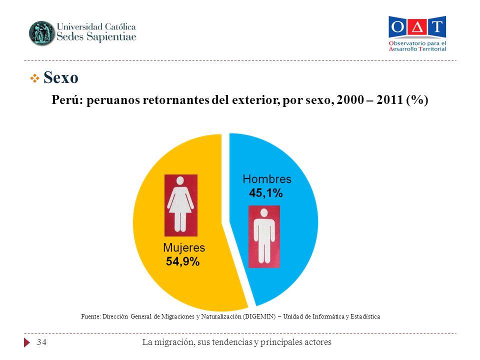 La migración, sus tendencias y principales actores34 Sexo Perú: peruanos retornantes del exterior, por sexo, 2000 – 2011 (%) Fuente: Dirección General