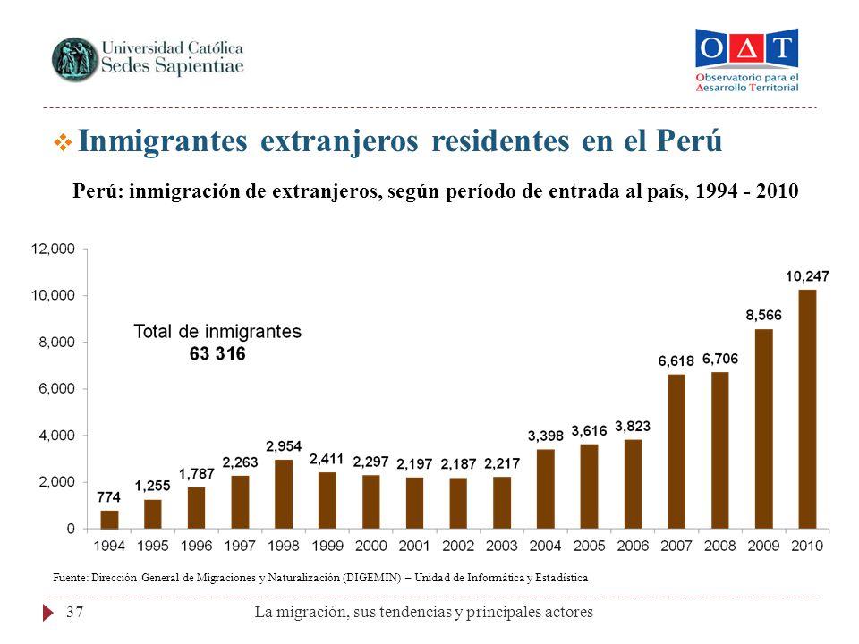La migración, sus tendencias y principales actores37 Inmigrantes extranjeros residentes en el Perú Fuente: Dirección General de Migraciones y Naturali