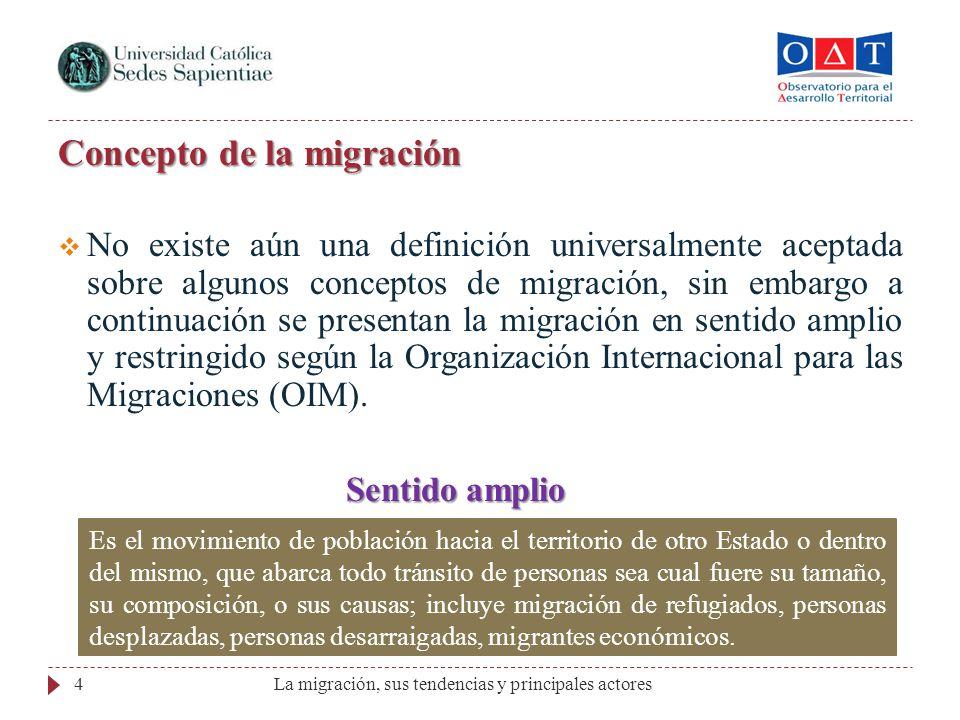 Concepto de la migración No existe aún una definición universalmente aceptada sobre algunos conceptos de migración, sin embargo a continuación se pres