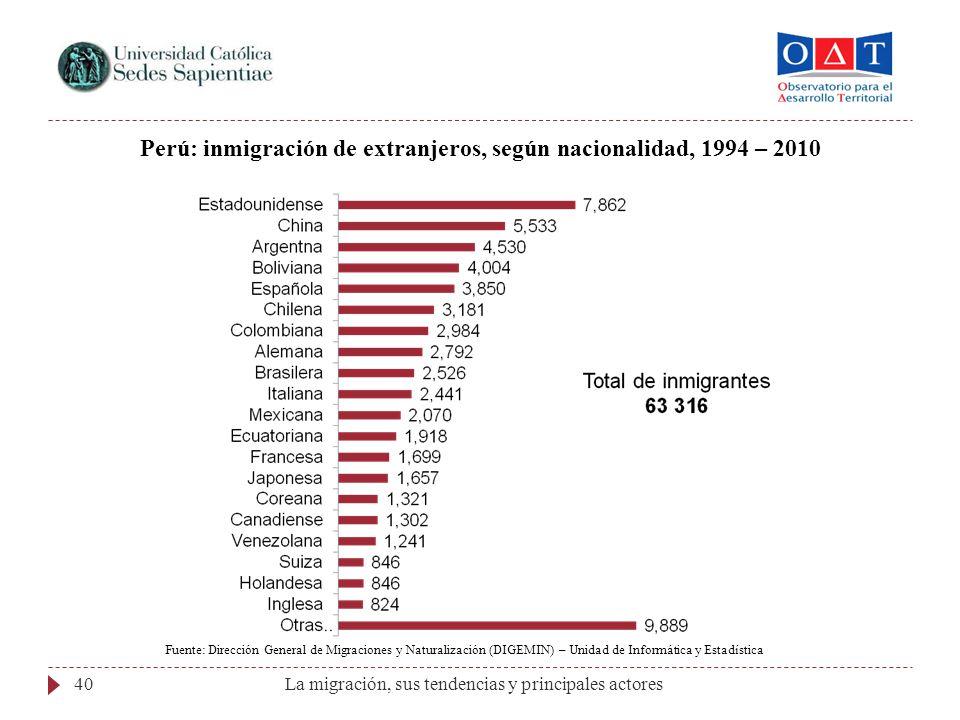 La migración, sus tendencias y principales actores40 Perú: inmigración de extranjeros, según nacionalidad, 1994 – 2010 Fuente: Dirección General de Mi