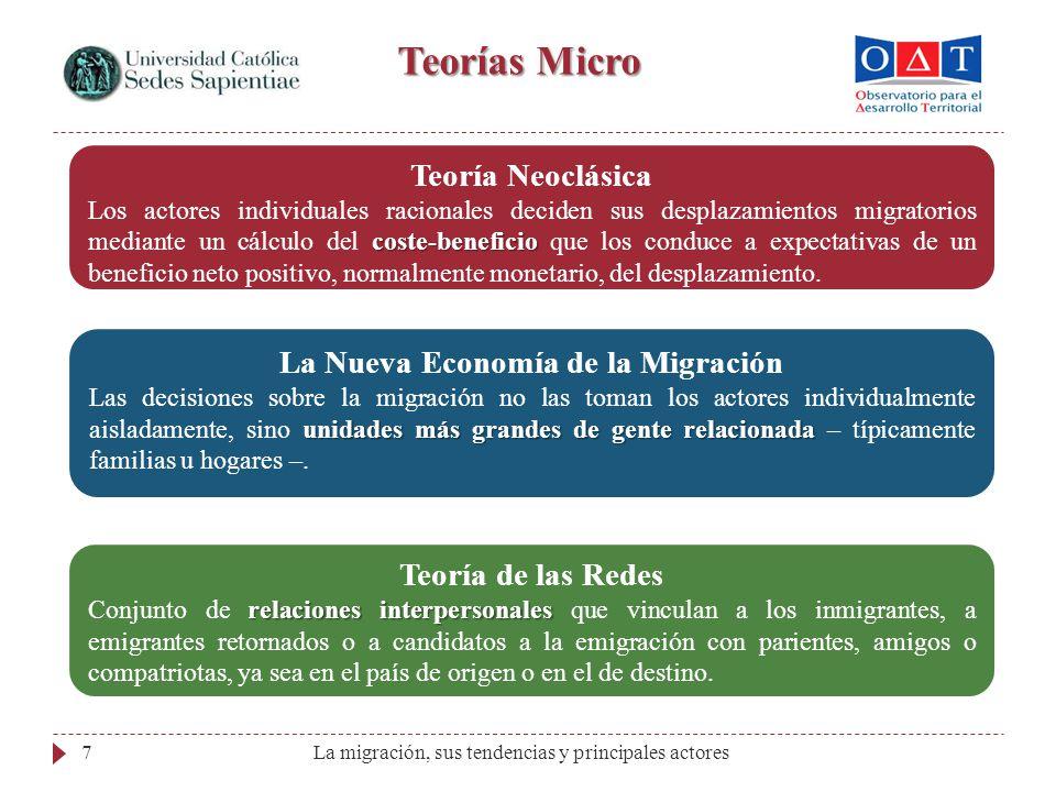 La migración, sus tendencias y principales actores7 Teorías Micro Teoría Neoclásica coste-beneficio Los actores individuales racionales deciden sus de