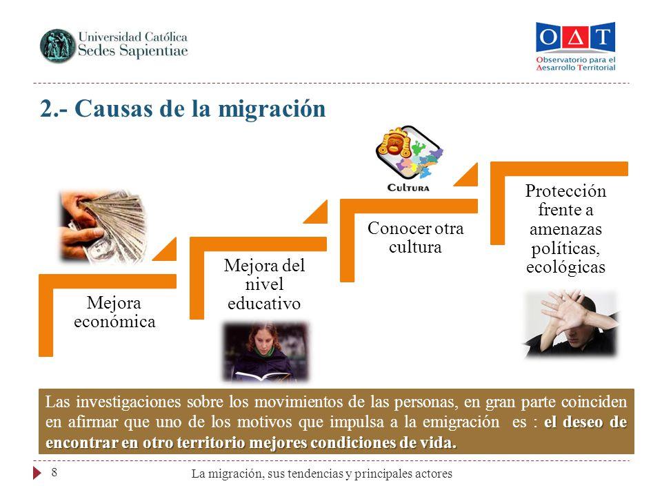 2.- Causas de la migración Mejora económica Mejora del nivel educativo Conocer otra cultura Protección frente a amenazas políticas, ecológicas La migr