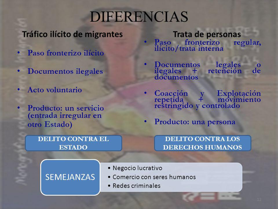 DIFERENCIAS Tráfico ilícito de migrantes Paso fronterizo ilícito Documentos ilegales Acto voluntario Producto: un servicio (entrada irregular en otro