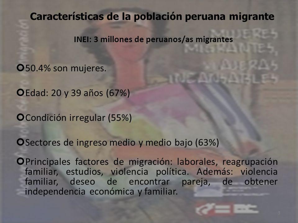 Características de la población peruana migrante INEI: 3 millones de peruanos/as migrantes 50.4% son mujeres. Edad: 20 y 39 años (67%) Condición irreg