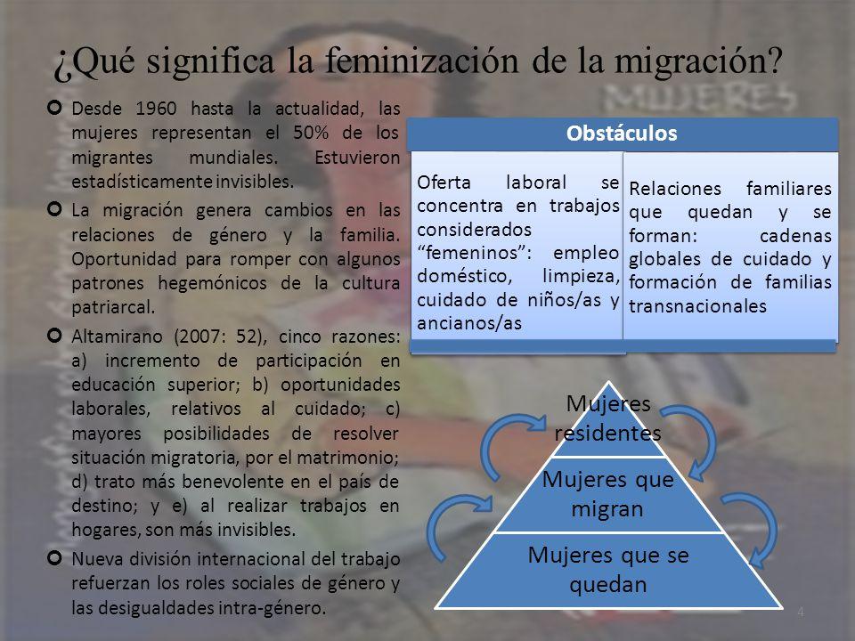 ¿ Qué significa la feminización de la migración? Desde 1960 hasta la actualidad, las mujeres representan el 50% de los migrantes mundiales. Estuvieron