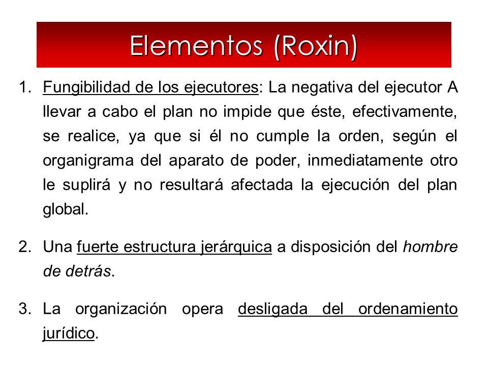 Elementos (Roxin) 1.Fungibilidad de los ejecutores: La negativa del ejecutor A llevar a cabo el plan no impide que éste, efectivamente, se realice, ya