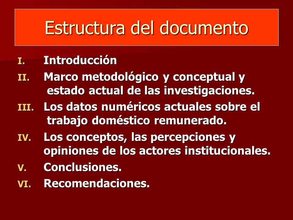 Estructura del documento I. Introducción II.