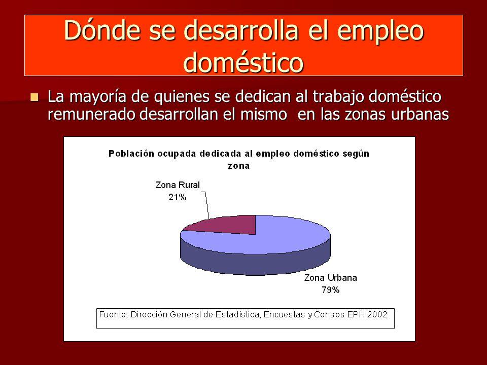 Dónde se desarrolla el empleo doméstico La mayoría de quienes se dedican al trabajo doméstico remunerado desarrollan el mismo en las zonas urbanas La mayoría de quienes se dedican al trabajo doméstico remunerado desarrollan el mismo en las zonas urbanas
