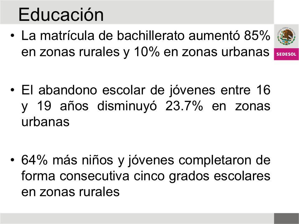Educación La matrícula de bachillerato aumentó 85% en zonas rurales y 10% en zonas urbanas El abandono escolar de jóvenes entre 16 y 19 años disminuyó
