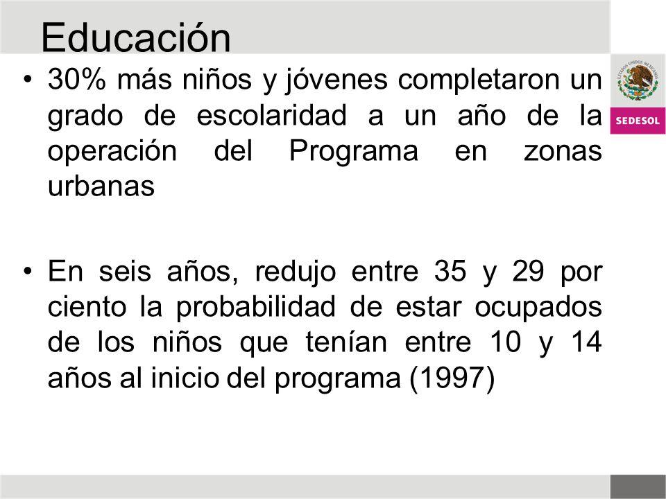 Educación 30% más niños y jóvenes completaron un grado de escolaridad a un año de la operación del Programa en zonas urbanas En seis años, redujo entr