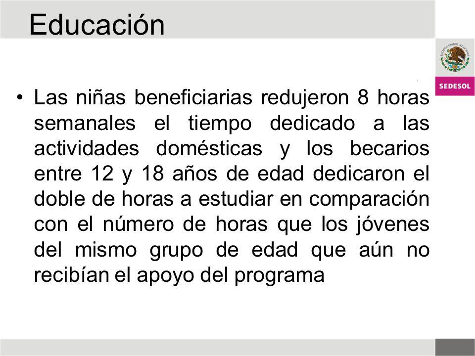 Educación Las niñas beneficiarias redujeron 8 horas semanales el tiempo dedicado a las actividades domésticas y los becarios entre 12 y 18 años de eda
