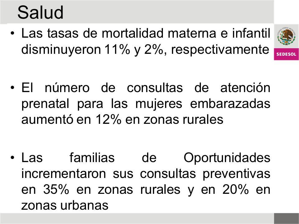 Salud Las tasas de mortalidad materna e infantil disminuyeron 11% y 2%, respectivamente El número de consultas de atención prenatal para las mujeres e