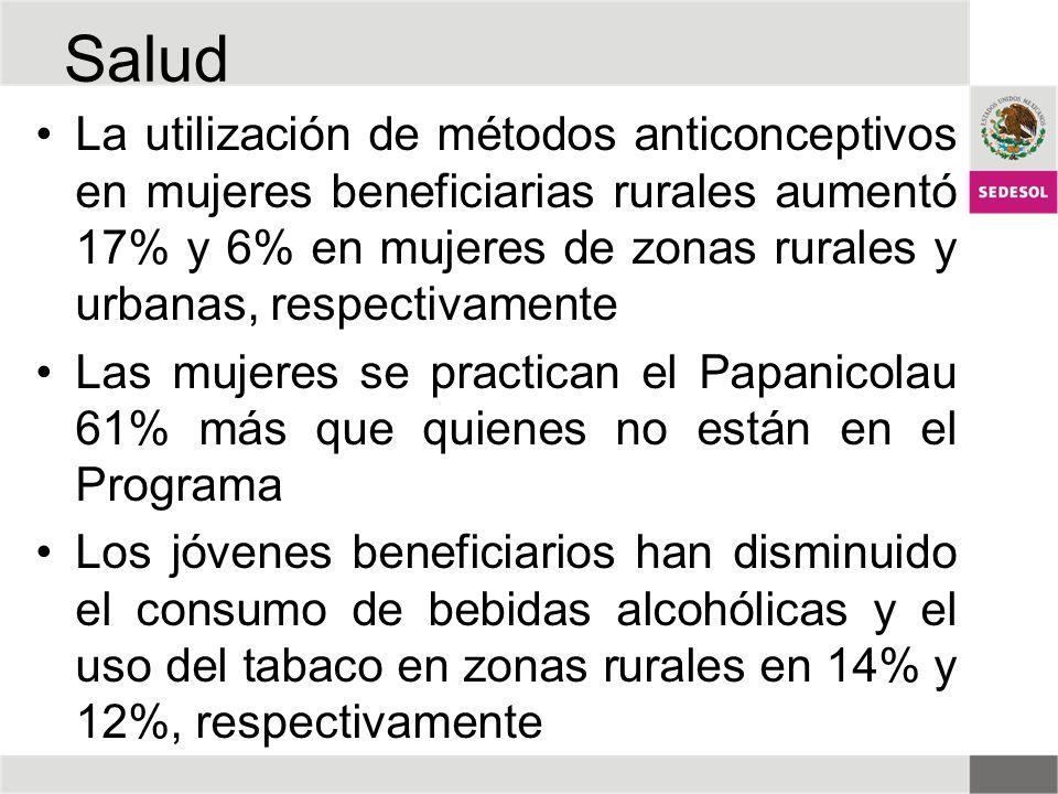 Salud La utilización de métodos anticonceptivos en mujeres beneficiarias rurales aumentó 17% y 6% en mujeres de zonas rurales y urbanas, respectivamen