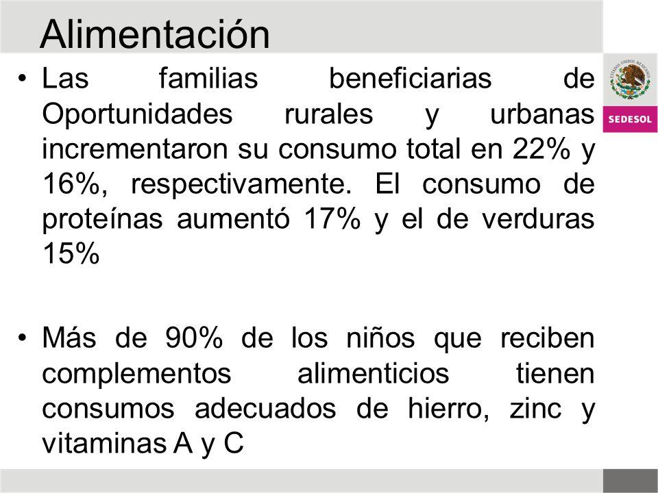 Alimentación Las familias beneficiarias de Oportunidades rurales y urbanas incrementaron su consumo total en 22% y 16%, respectivamente. El consumo de